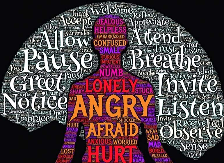 Emotion words image